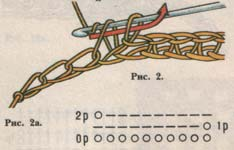 вязание сокса шаг 11
